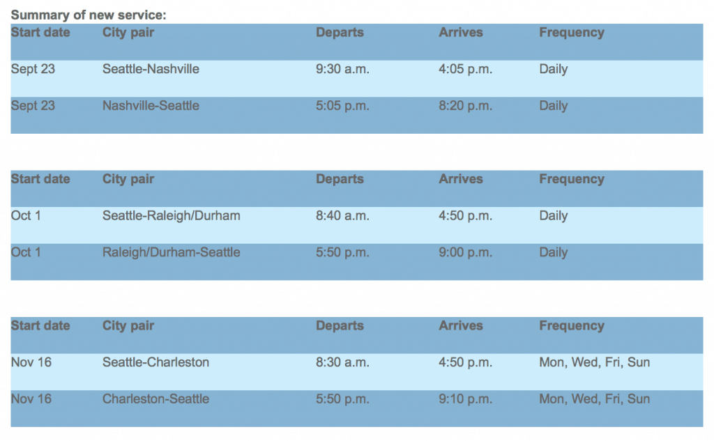 New Alaska Airlines Routes: Seattle to Charleston, Nashville and Raleigh/Durham